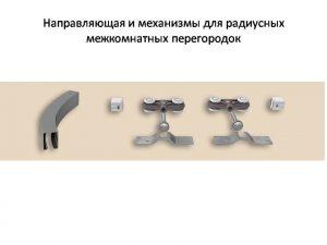 Направляющая и механизмы верхний подвес для радиусных межкомнатных перегородок Актобе